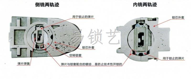 汽车锁芯内部剖视图