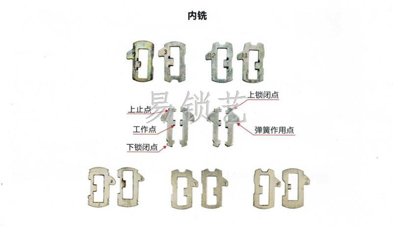 汽车锁芯的弹片结构图